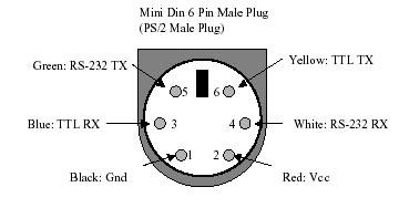 PGM111_3